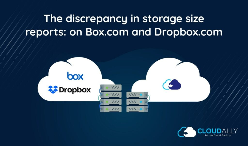 cloud backup for business