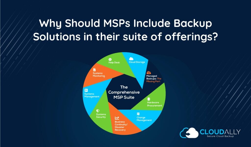 Cloud backup for MSPs
