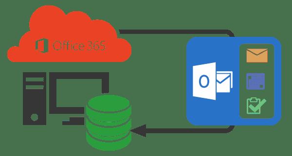 Office 365 backup & restore
