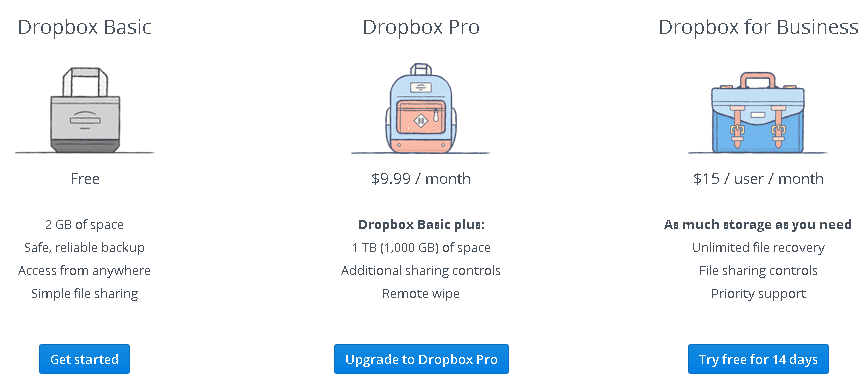 Dropbox plans and pricing