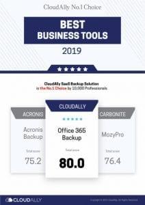 Newsweek Best Business Tools