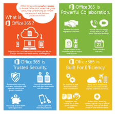 Google Apps or Office 365