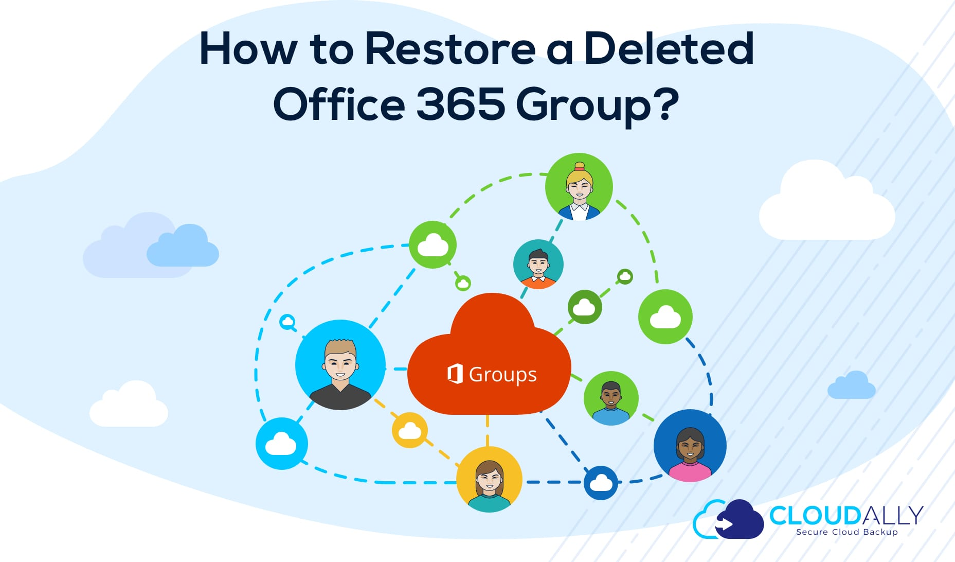how to Restore a Deleted Office 365 Group using PowerShell ?