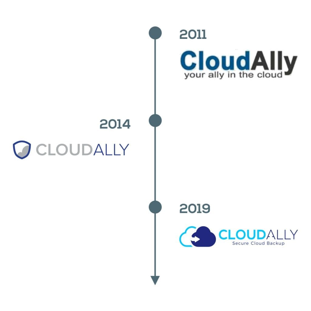 CloudAlly's Visual Brand Refresh Timeline