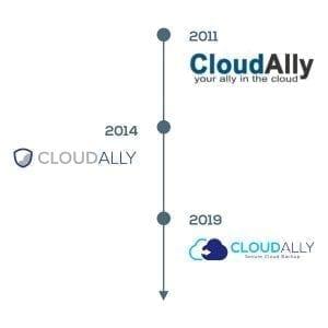 CloudAlly's Visual Brand Refresh Timeline