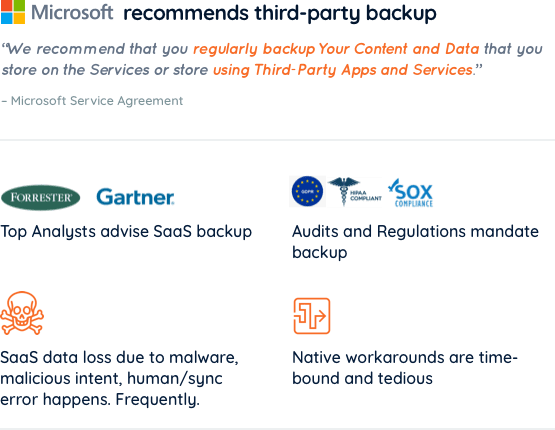why backup office 365