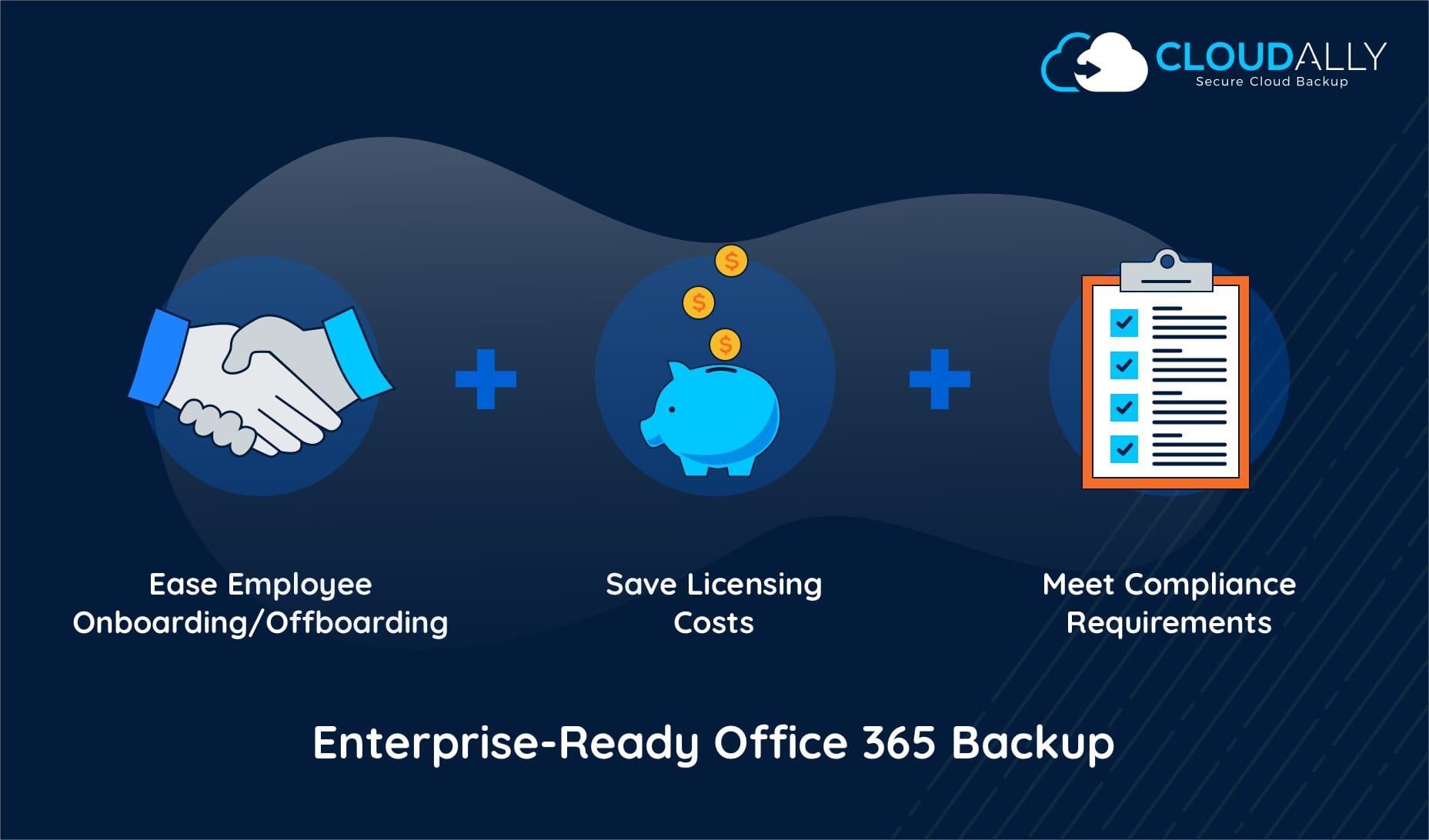 Backup Unlicensed Office 365 Accounts