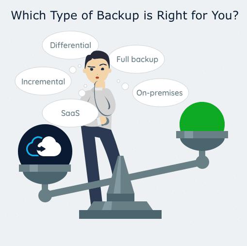 Types of Backup
