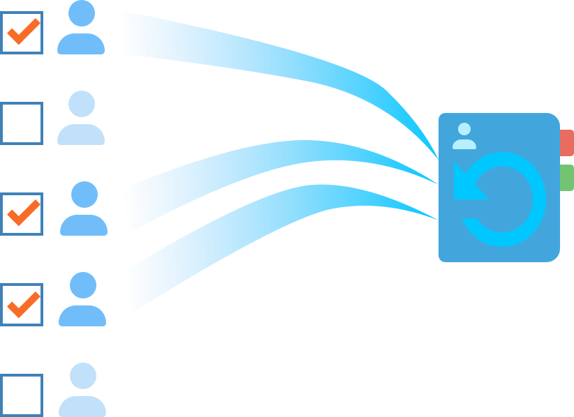 Backup For Office 365 Contacts