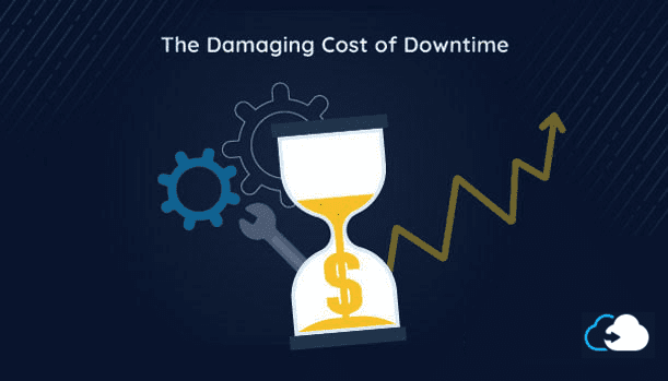 MSP/CSP: Sell SaaS Backup with the Downtime Calculator