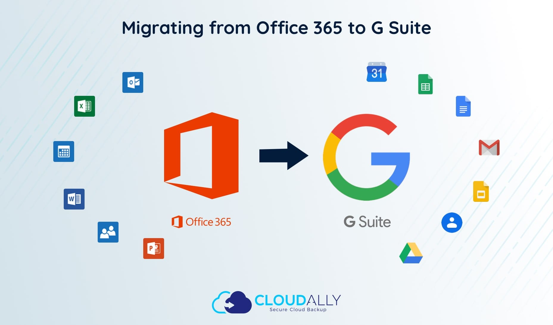 Pointers to Migrate from Microsoft 365 to G Suite