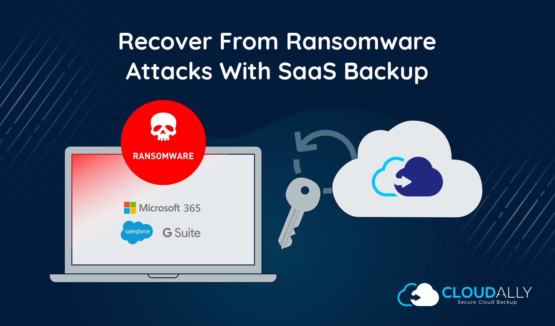 Ransomware Data Recovery With SaaS Backup