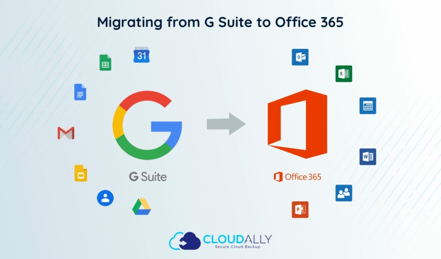 Secure G Suite to Office 365 Migration