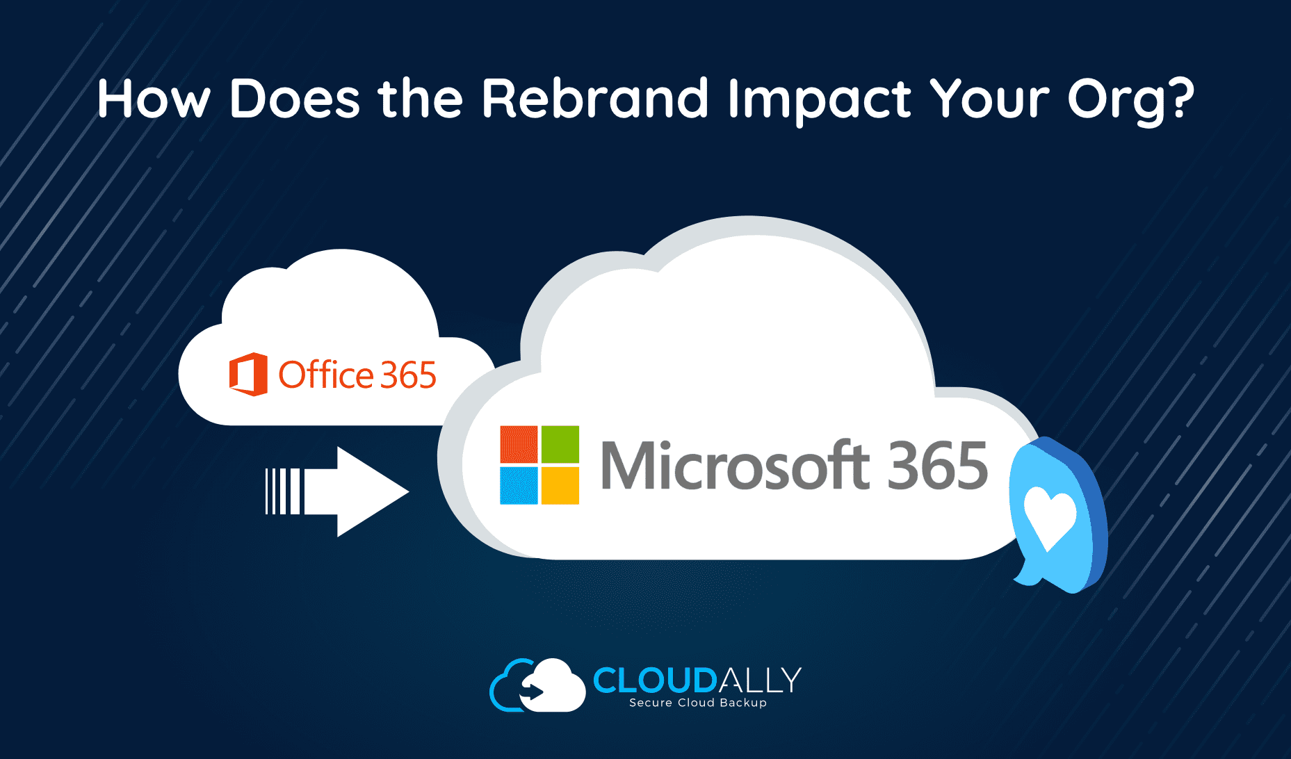 difference between Office 365 and Microsoft 365. Renaming of Office 365