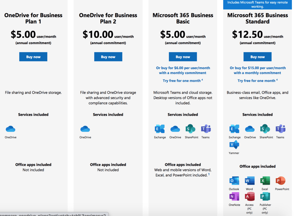 Google Drive Vs Onedrive Vs Dropbox Vs Box. Which Cloud Storage is the Best?
