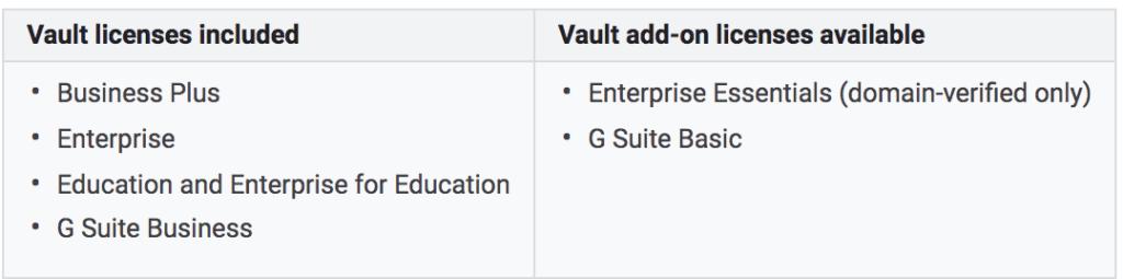 google vault google workspace